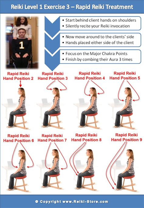 reiki  practice infographic reiki hand positions