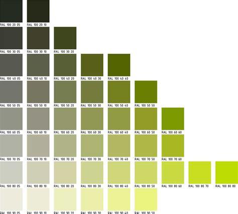 verlegeprofile für glasdach ral farbtabelle m 246 bel ideen innenarchitektur