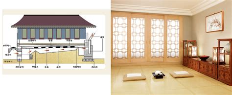 hanok house floor plan korean traditional house weyesweb