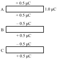 capacitors hc verma solutions q35 capacitors physics solutions class 12 science page168 exercise