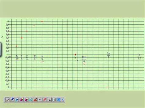 c mo graficar cuadros para ni os de preescolar ehow en como graficar funciones trigonometricas youtube