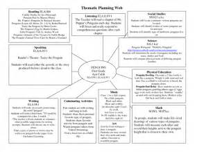 Thematic Lesson Plan Template thematic lesson plan sle elipalteco