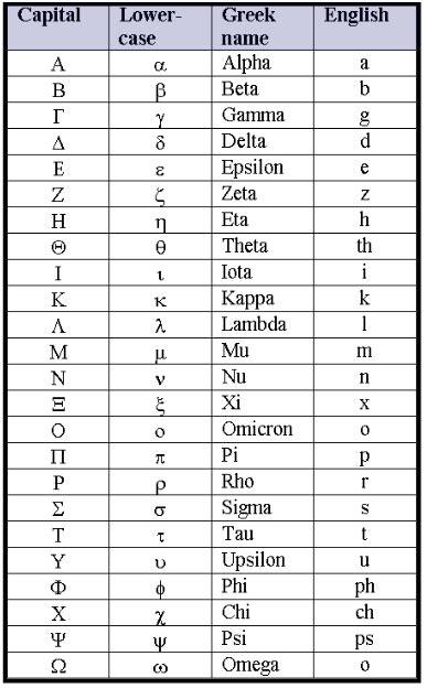 letter to number chart number names worksheets 187 letter number chart free