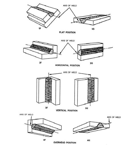 joint design definition ch 7 welding joint design welding symbols and