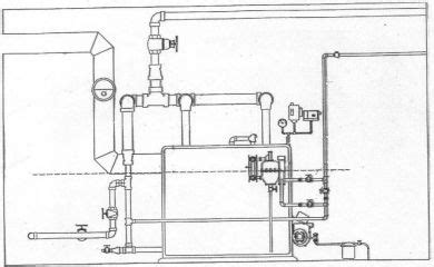 steam boiler piping diagram the importance of near boiler piping in a steam system
