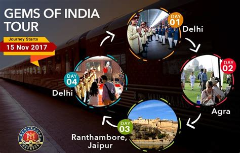 maharajas express gems of india tour will roll out on what is the schedule of maharajas express train for this