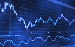 Stock Market Stock Market Outlook For 2015