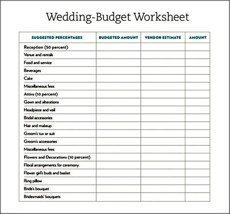 Wedding Budget Kenya by Simple Wedding Budget Template Free Design Templates