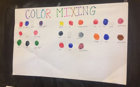 what food colors make black exploring colors crozet play school