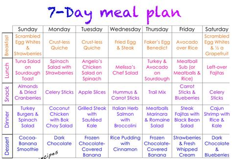 30 day weightloss challenge meal plan 30 day weight loss plan driverlayer search engine