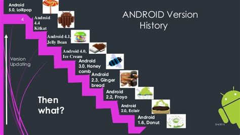 android version history android history lollipop images