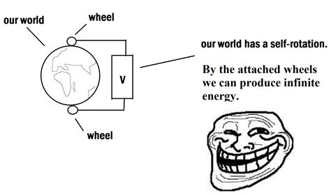 image 78784 troll science troll physics know