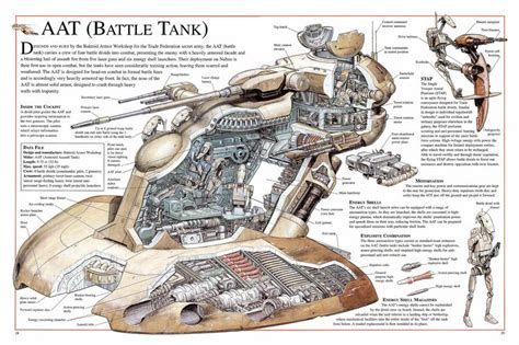 at at cross section star wars droid aat battle tank cross section