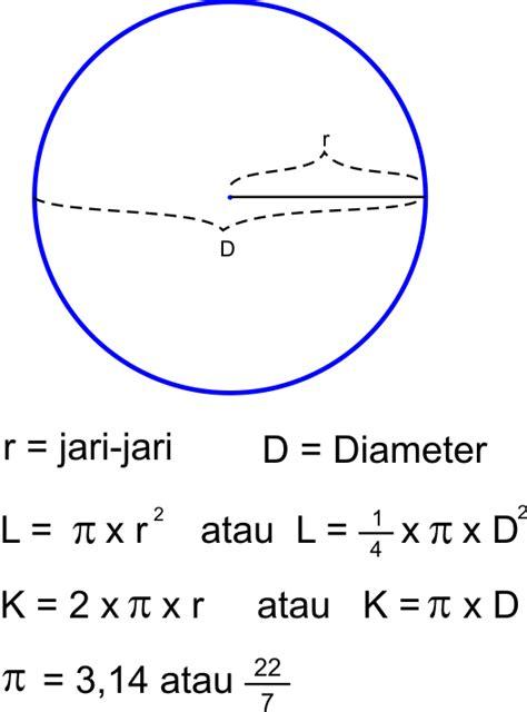 three ana s blog tugas 3 model semantic rational contoh elemen himpunan musica theme v2