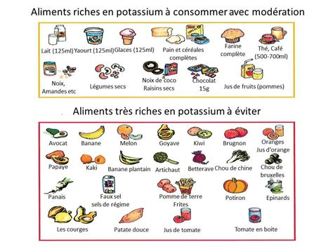 alimenti contenenti potassio ug zapping n 176 116 union g 233 n 233 raliste