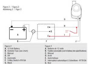 rule bilge switch wiring diagram
