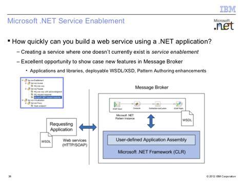 pattern explorer in message broker introduction to patterns in websphere message broker