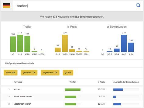 amazon keyword tool keyword tools kostenlose tools zur keyword analyse und