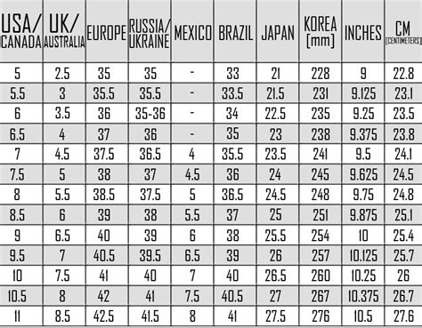 shoe size chart us to mexico mexican shoe size converter style guru fashion glitz