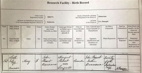 Armagh Ireland Birth Records County Donegal Ireland Birth Records Images