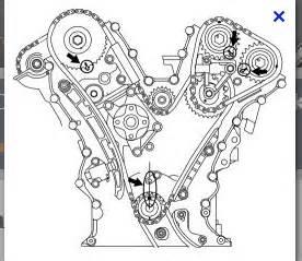 2007 Suzuki Xl7 Timing Chain Problems Suzuki Xl7 Timing Chain Replacement Suzuki Circuit And