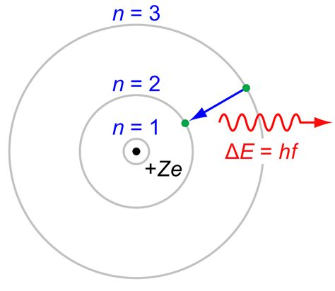 what is the bohr diagram file bohr atom par svg