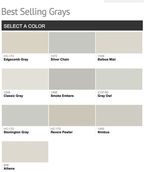 Setelan Grey Best Seller best selling benjamin paint colors benjamin gray gray paint colors and benjamin