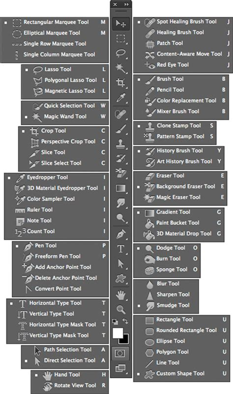 pattern tool photoshop cc graphic design cheat sheet cheat sheets for graphic designers