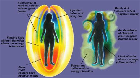 aura reading aura reading spiritual au personal development to