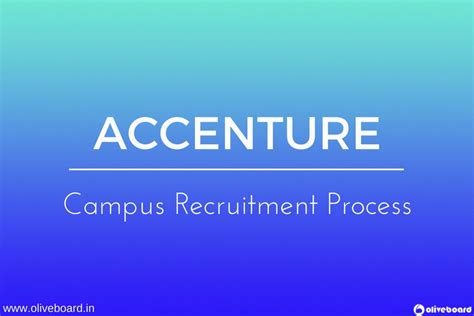 Accenture Mba Recruiting by Accenture Cus Recruitment Eligibility Process