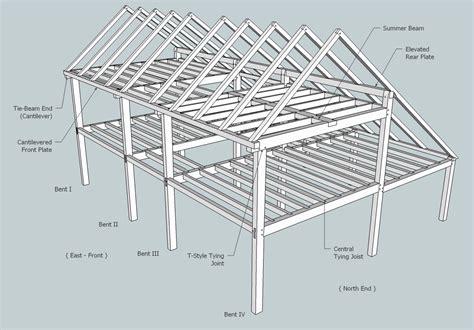 roof building plans saltbox roof framing sheds storage shed plans