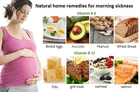 7 Home Remedies For Nausea by How To Soothe Nausea And Morning Sickness Treat Nausea