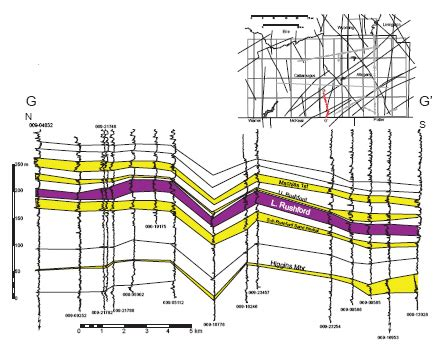 structural cross section figure 16 structural cross section g g