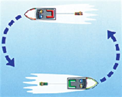 boat safety equipment qld water skiing maritime safety queensland