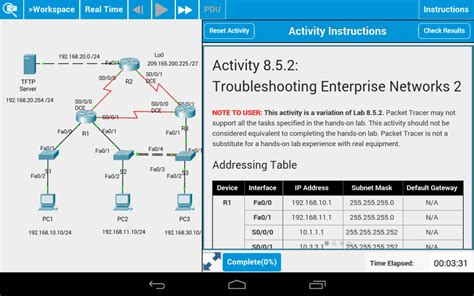 aptoide apk version 7 1 1 4 cisco packet tracer mobile download apk for android