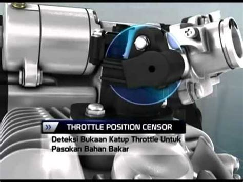 Original Ecu Brt Juken 3 Yamaha N Max Tipe Racing Turbo Tune Up tutorial instalasi software rextor clip doovi