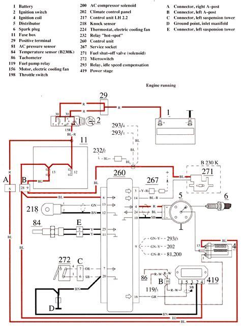 volvo 240 wiring diagram images of volvo 240 wiring diagram wiring diagram schematic