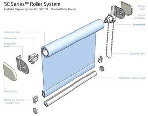 Home Automation Window Blinds Finnestra Roller Blinds