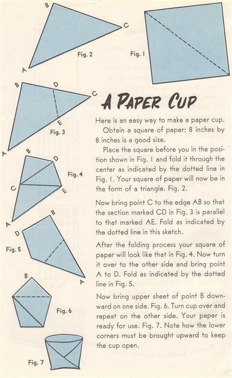 Make Paper Cup - make a paper cup grandmother wren