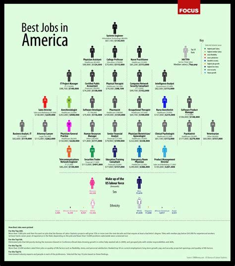 vlsi layout jobs in usa los mejores trabajos en america conoce imagina