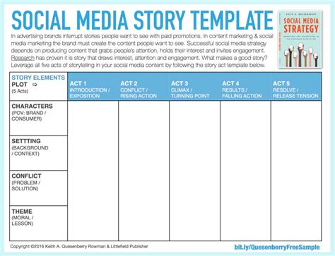 Social Media Marketing Template Free Social Story Templates Related Keywords Social Story