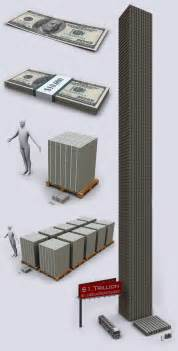 what does 100 square look like derivatives the unregulated global casino for banks
