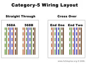 cat 5 cable color code crossover dongle 4