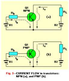 basic electronics transistors and integrated circuits transistor tutorial history sle circuits
