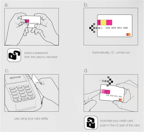 Concept Of Future Credit Card by A New Design Concept For Credit Cards That Minimizes Fraud