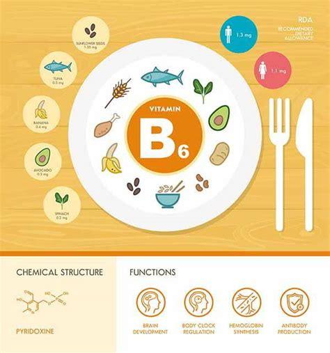 alimenti con vitamina b6 e b12 vitamina b6 propriet 224 sintomi carenza fonti e dose