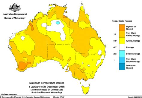 does new year occur in australia annual climate statement 2015