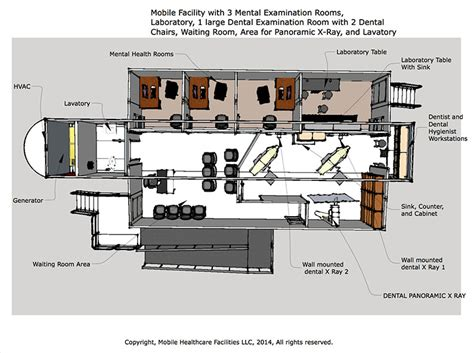 mobile clinic floor plan recent customer deliveries us government mobile