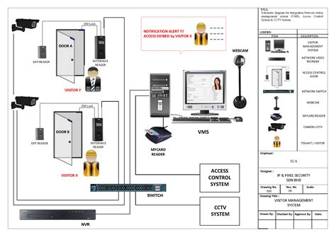 digital security controls wiring diagram wiring diagram