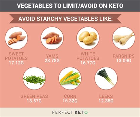 4 vegetables not to eat what are the best vegetables to eat on a keto diet